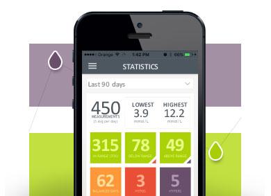 how to use dario glucose meter
